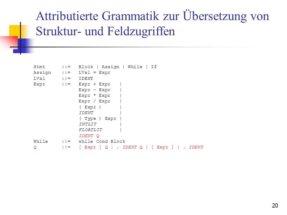 Attributierte Grammatik zur Übersetzung von Struktur- und Feldzugriffen