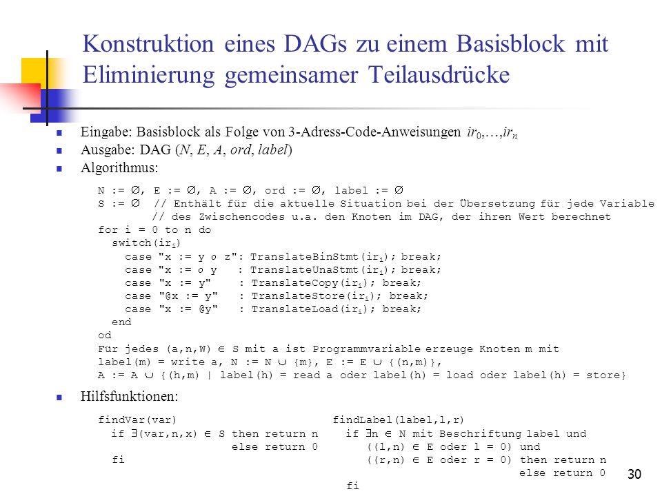 Konstruktion eines DAGs zu einem Basisblock mit Eliminierung gemeinsamer Teilausdrücke