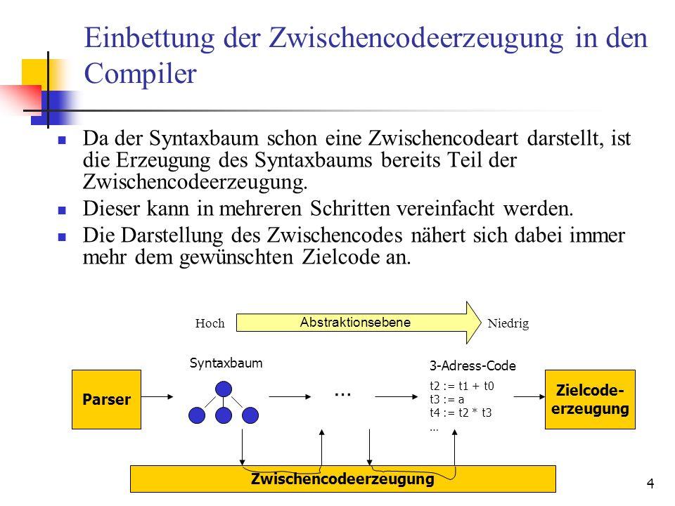 Einbettung der Zwischencodeerzeugung in den Compiler