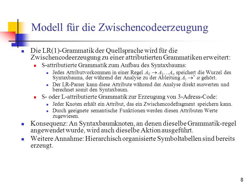 Modell für die Zwischencodeerzeugung