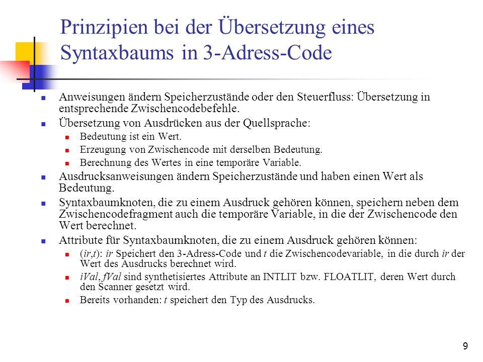 Prinzipien bei der Übersetzung eines Syntaxbaums in 3-Adress-Code