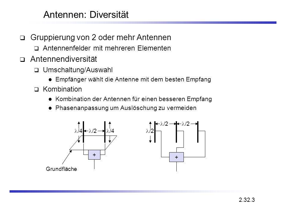 Antennen: Diversität Gruppierung von 2 oder mehr Antennen