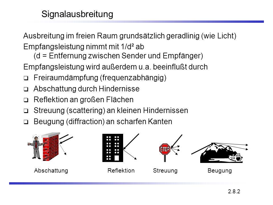 Signalausbreitung Ausbreitung im freien Raum grundsätzlich geradlinig (wie Licht)