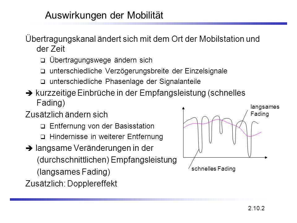Auswirkungen der Mobilität