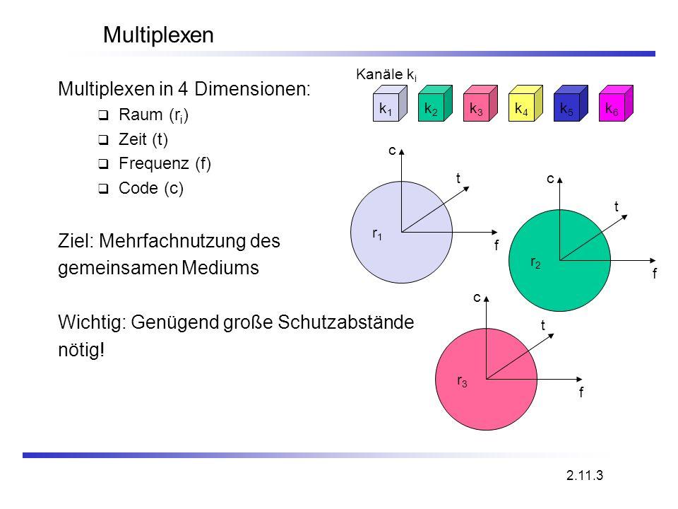 Multiplexen Multiplexen in 4 Dimensionen: Ziel: Mehrfachnutzung des