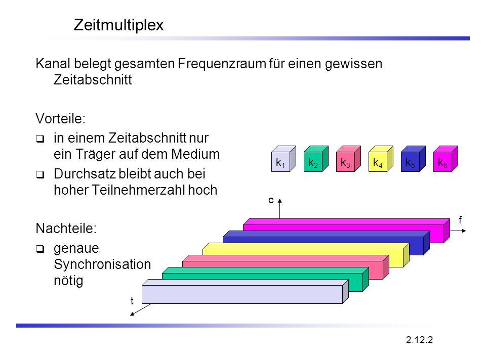 Zeitmultiplex Kanal belegt gesamten Frequenzraum für einen gewissen Zeitabschnitt. Vorteile: in einem Zeitabschnitt nur ein Träger auf dem Medium.