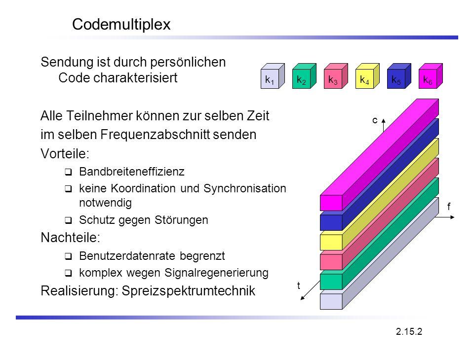 Codemultiplex Sendung ist durch persönlichen Code charakterisiert