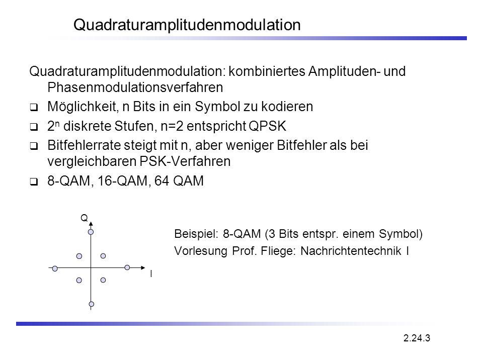 Quadraturamplitudenmodulation