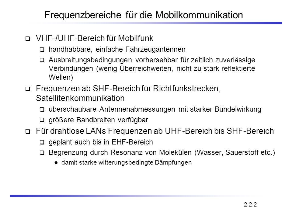 Frequenzbereiche für die Mobilkommunikation