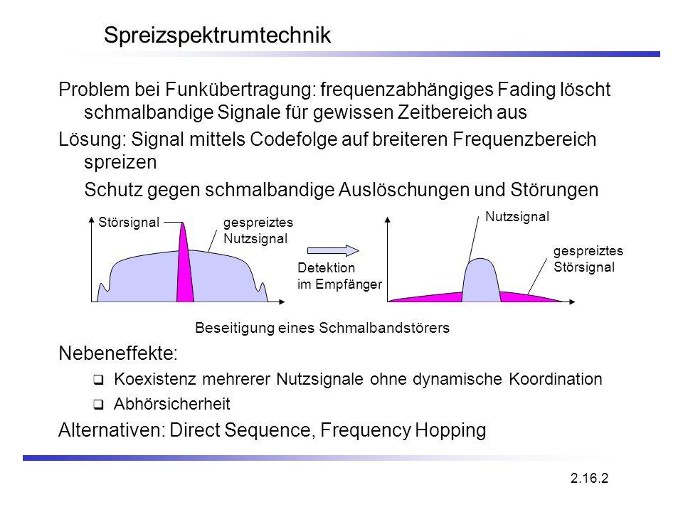 Spreizspektrumtechnik
