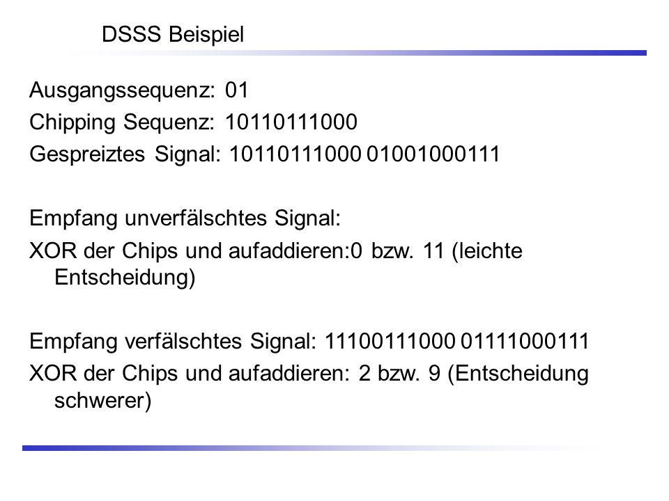 DSSS Beispiel Ausgangssequenz: 01. Chipping Sequenz: 10110111000. Gespreiztes Signal: 10110111000 01001000111.