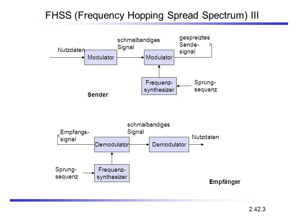 FHSS (Frequency Hopping Spread Spectrum) III