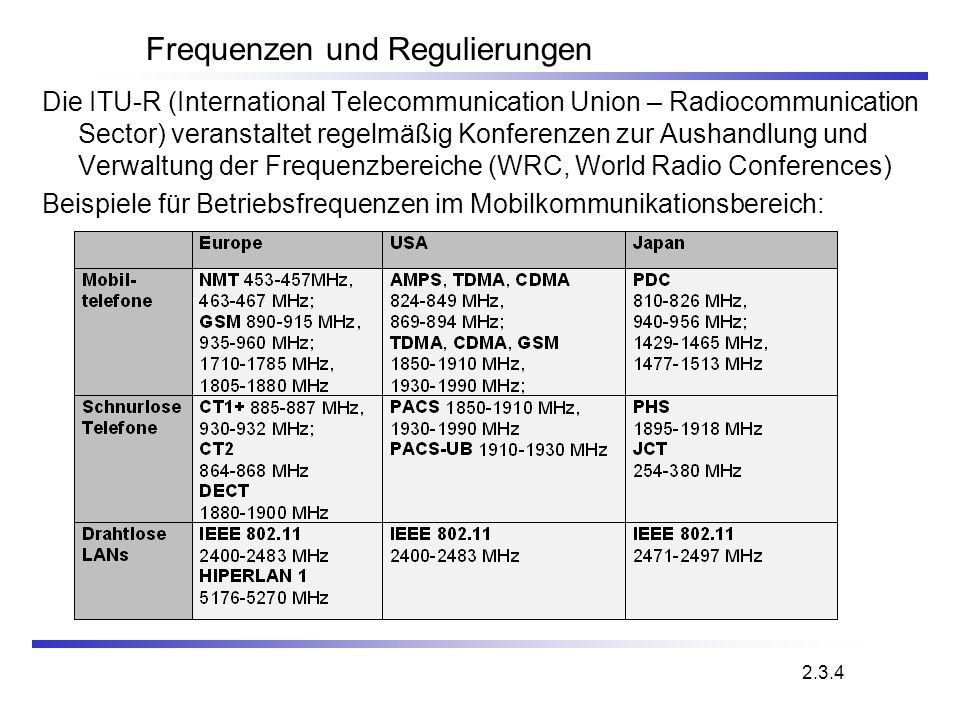 Frequenzen und Regulierungen