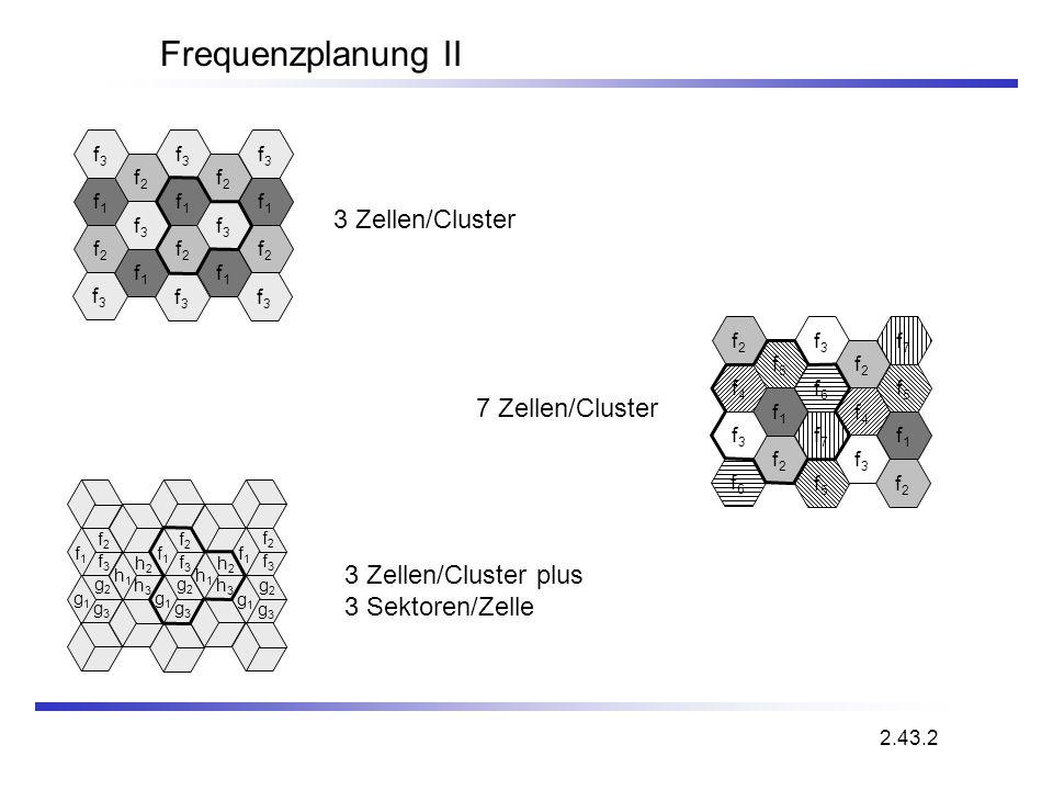 Frequenzplanung II 3 Zellen/Cluster 7 Zellen/Cluster