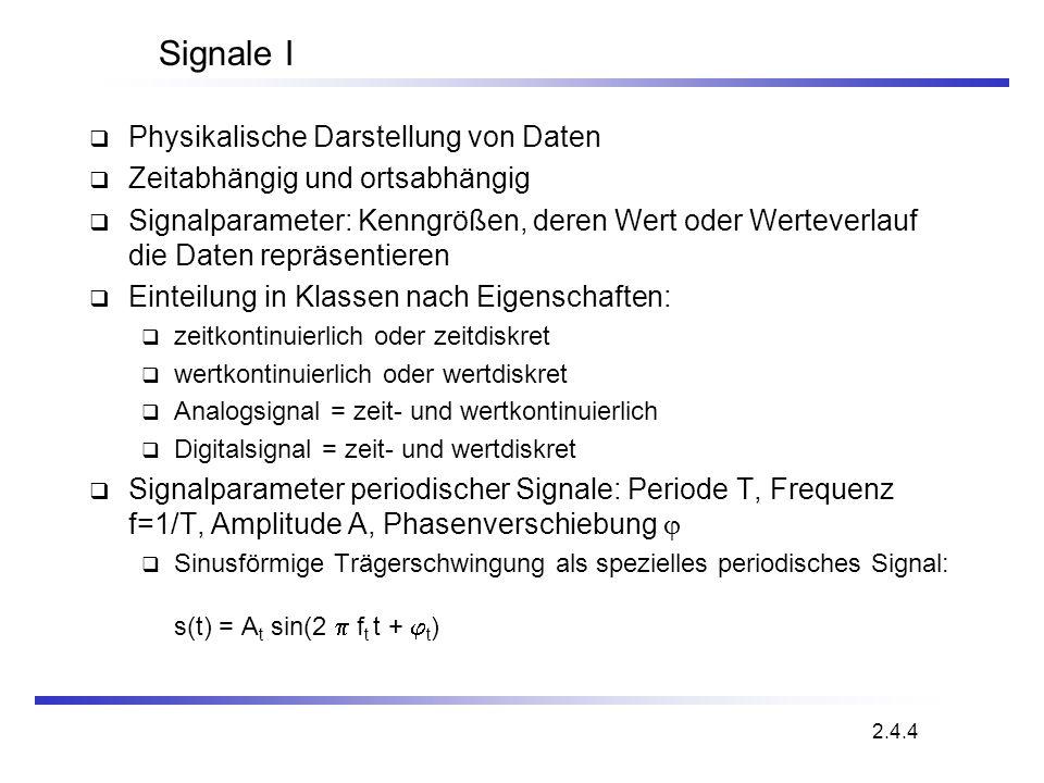 Signale I Physikalische Darstellung von Daten