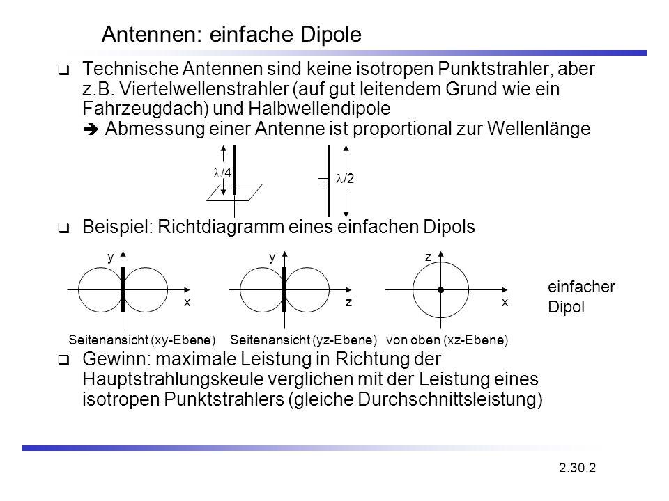 Antennen: einfache Dipole