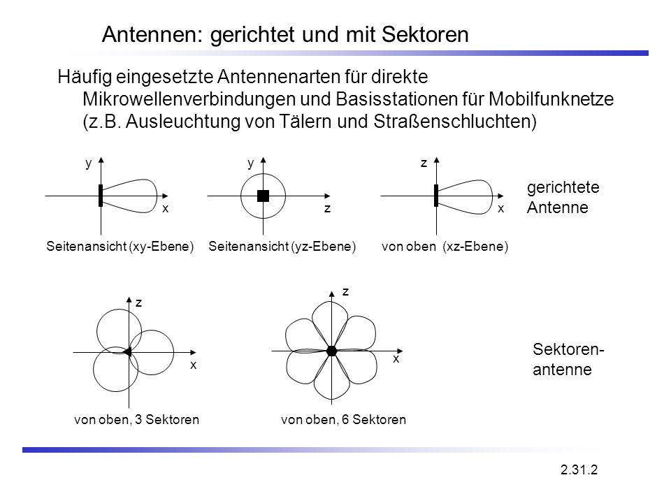 Antennen: gerichtet und mit Sektoren