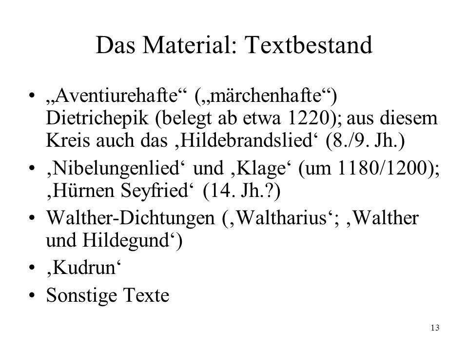 Das Material: Textbestand
