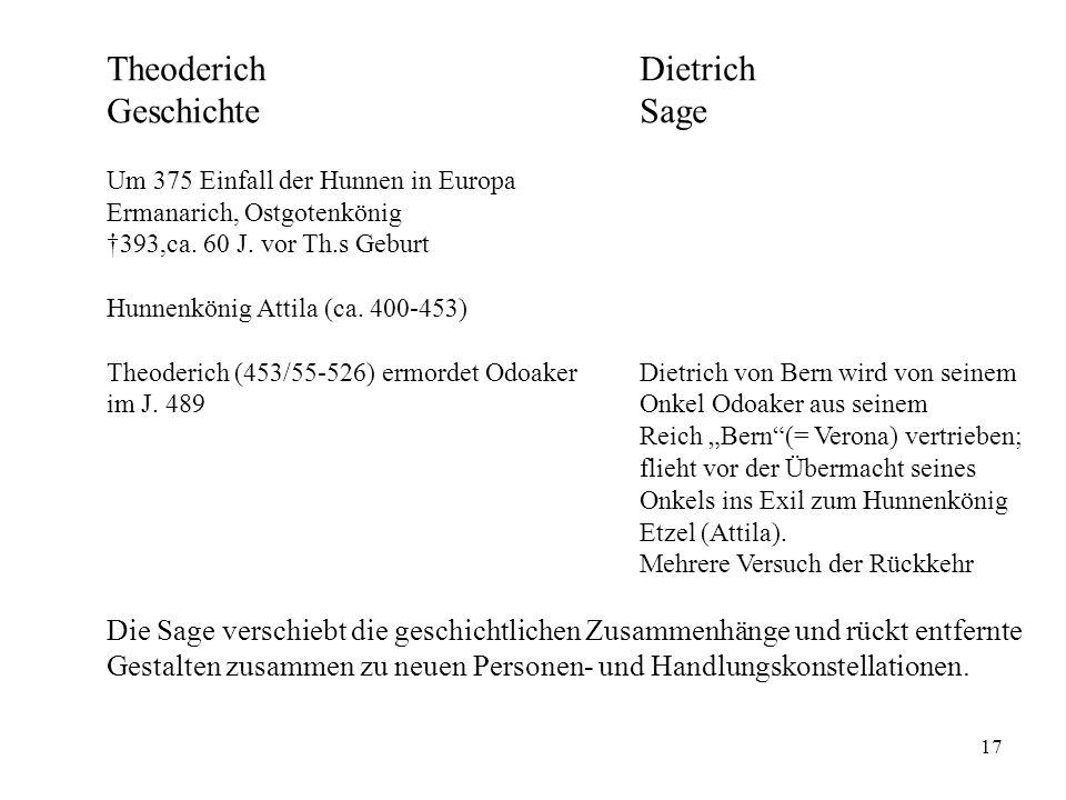 Theoderich Dietrich Geschichte Sage