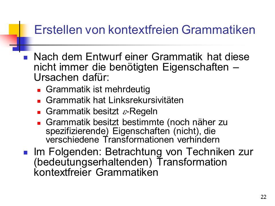 Erstellen von kontextfreien Grammatiken