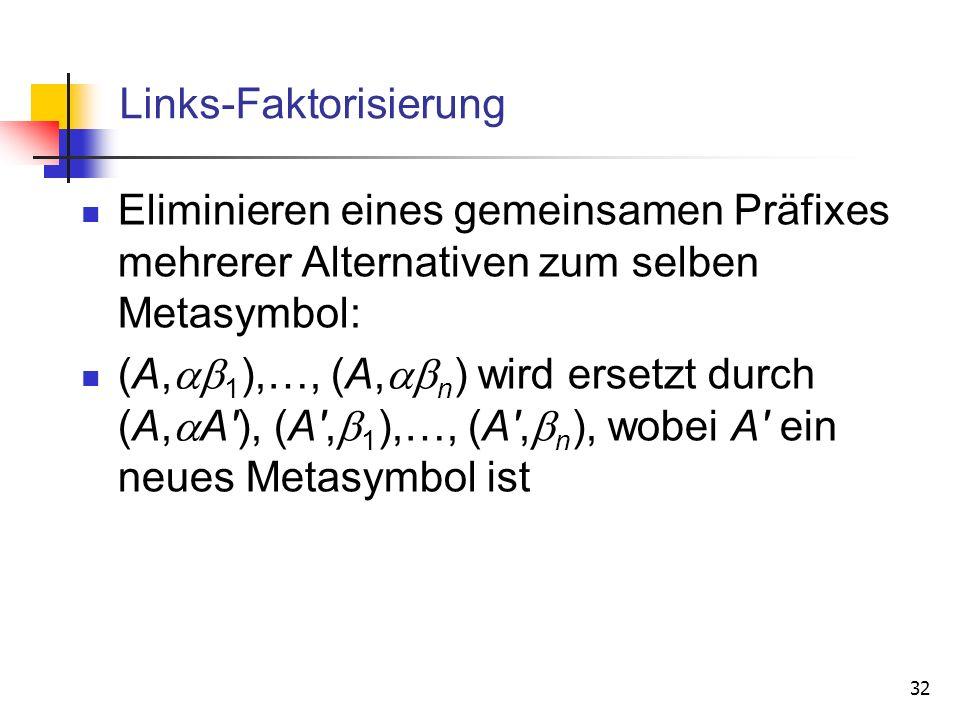 Links-Faktorisierung