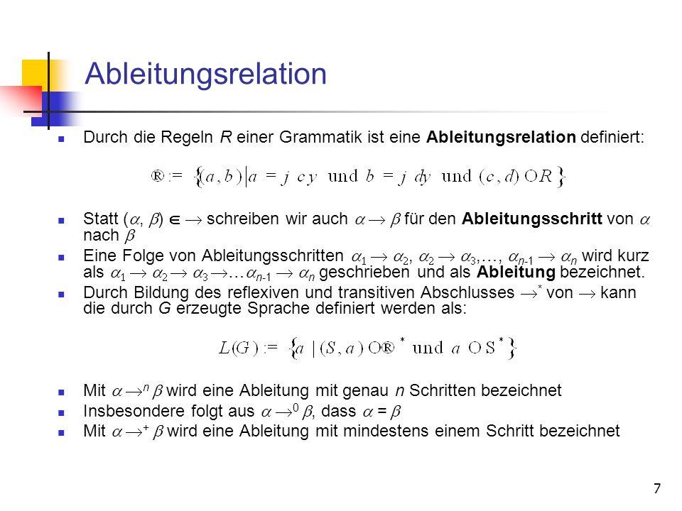 Ableitungsrelation Durch die Regeln R einer Grammatik ist eine Ableitungsrelation definiert: