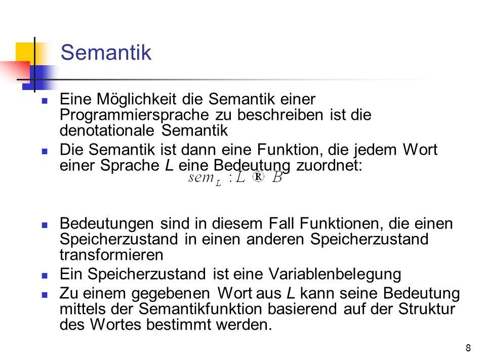 Semantik Eine Möglichkeit die Semantik einer Programmiersprache zu beschreiben ist die denotationale Semantik.