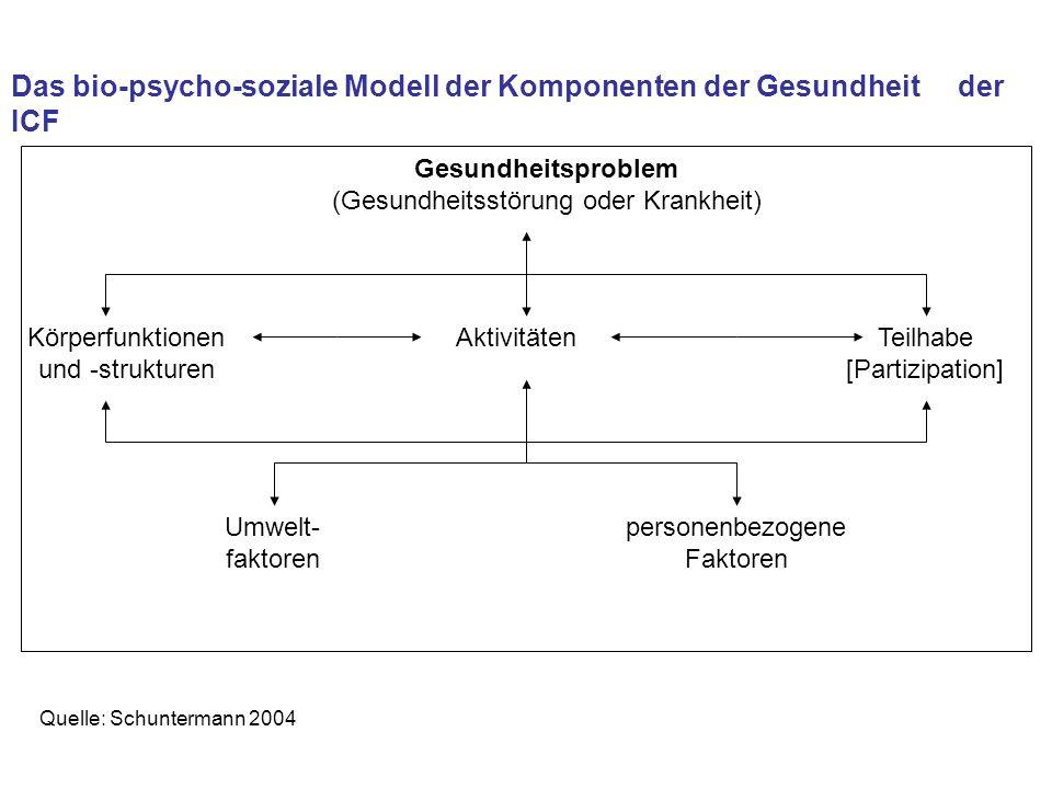 Das bio-psycho-soziale Modell der Komponenten der Gesundheit der ICF