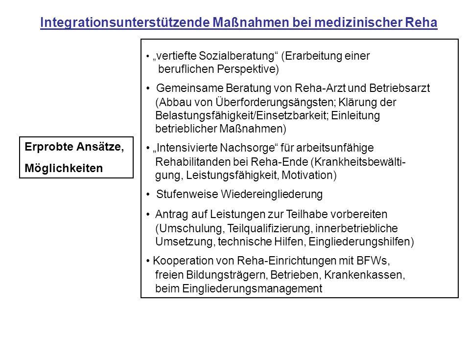 Gemütlich Beruf Reha Berater Ideen - Menschliche Anatomie Bilder ...