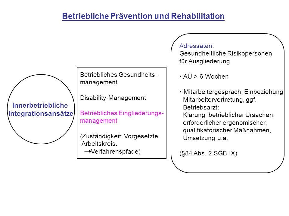 Betriebliche Prävention und Rehabilitation