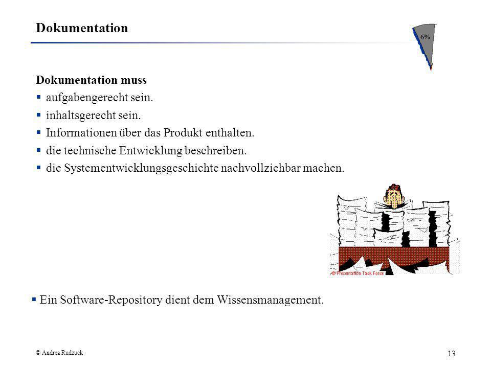 Ein Software-Repository dient dem Wissensmanagement.
