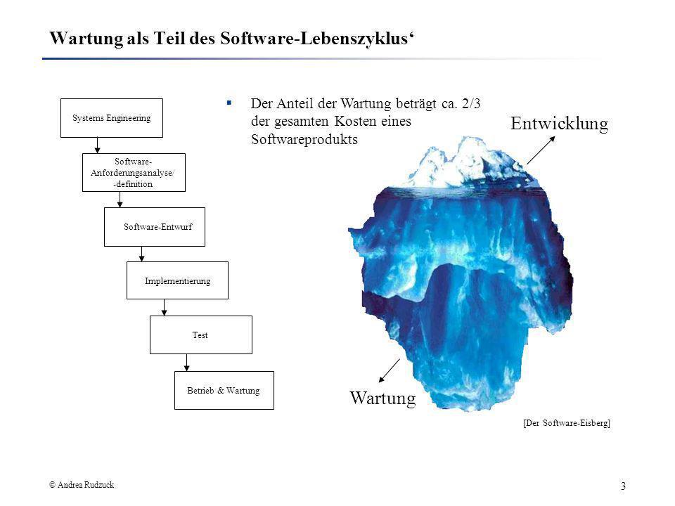 Wartung als Teil des Software-Lebenszyklus'