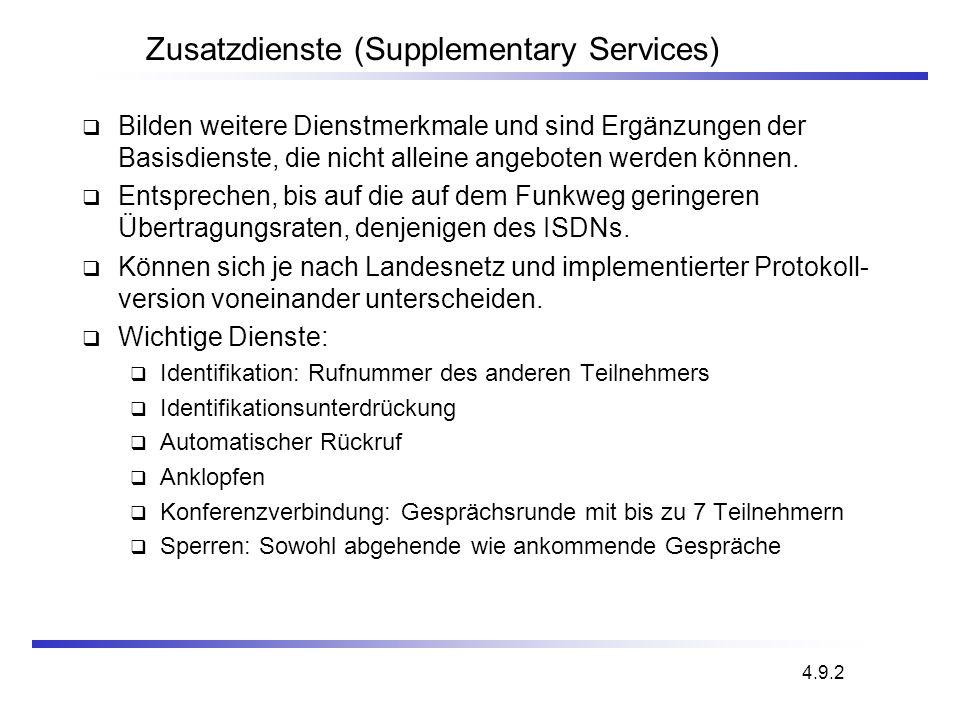 Zusatzdienste (Supplementary Services)