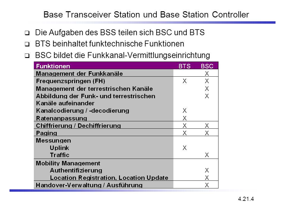 Base Transceiver Station und Base Station Controller