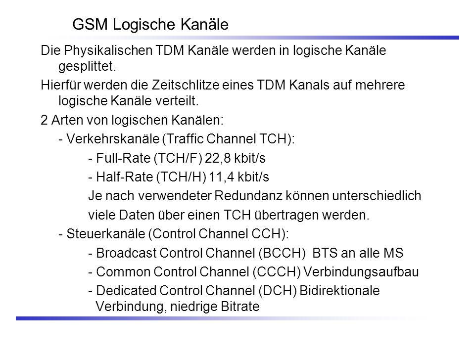 GSM Logische Kanäle Die Physikalischen TDM Kanäle werden in logische Kanäle gesplittet.