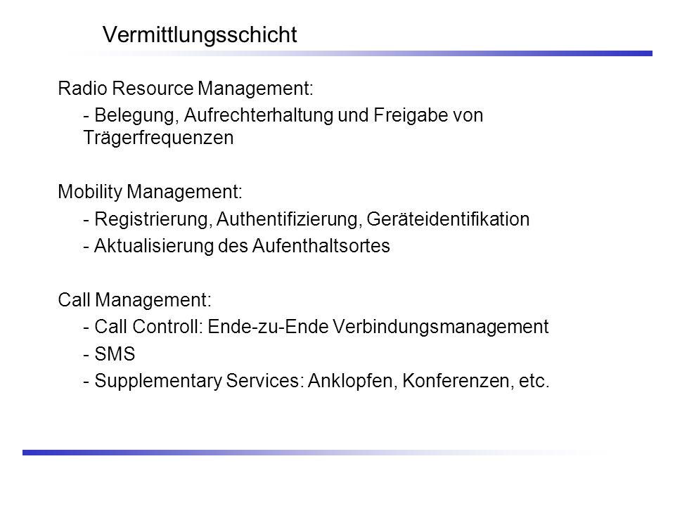 Vermittlungsschicht Radio Resource Management: