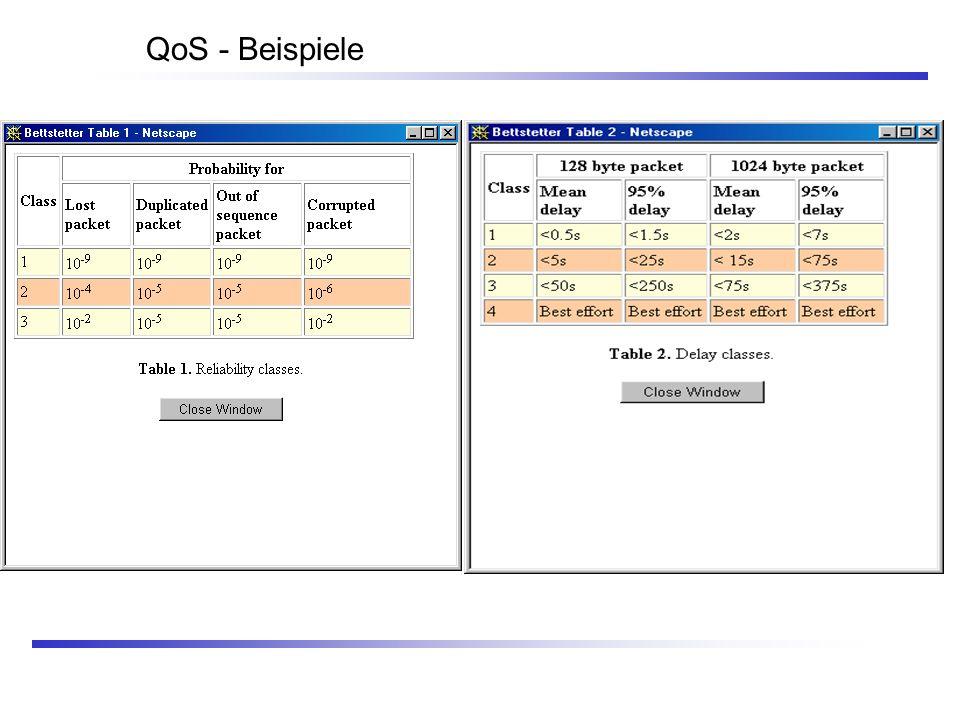 QoS - Beispiele