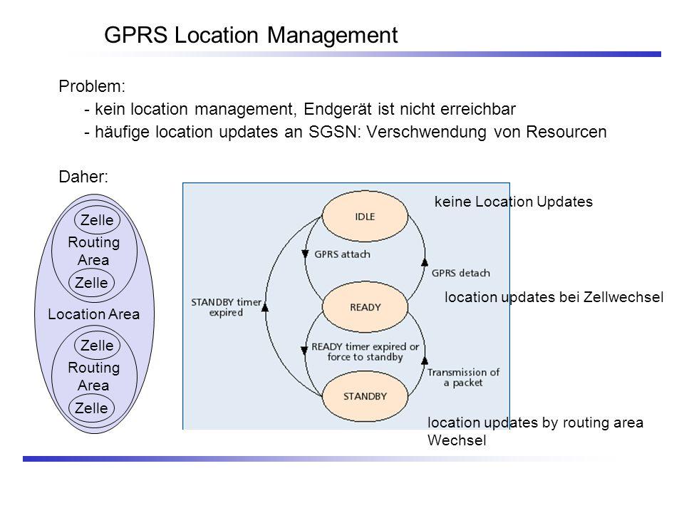 GPRS Location Management