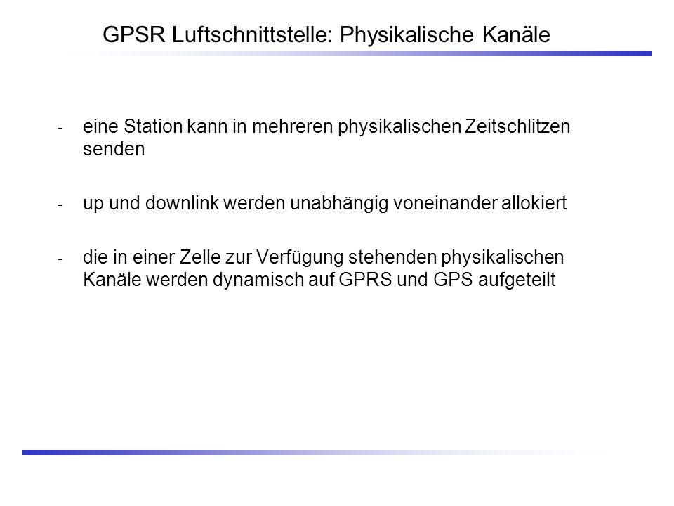 GPSR Luftschnittstelle: Physikalische Kanäle