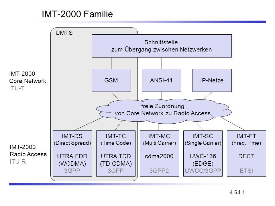 IMT-2000 Familie UMTS Schnittstelle zum Übergang zwischen Netzwerken