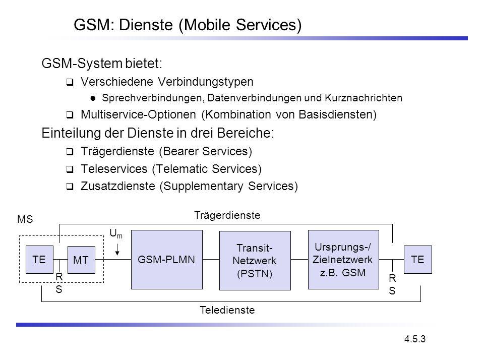 GSM: Dienste (Mobile Services)