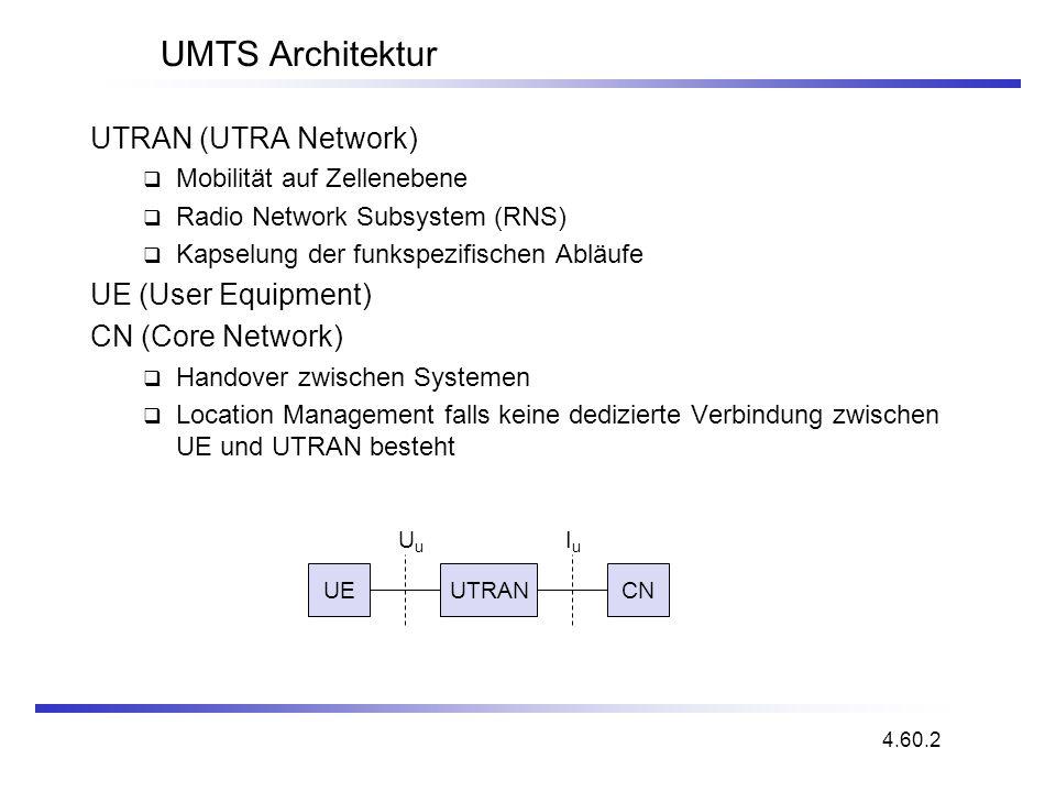 UMTS Architektur UTRAN (UTRA Network) UE (User Equipment)