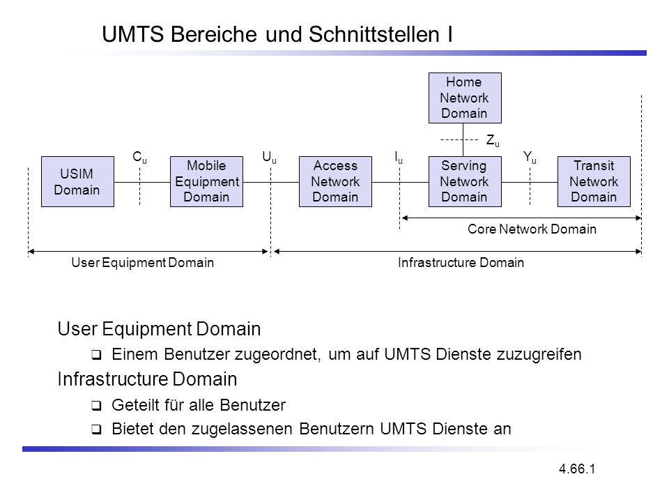 UMTS Bereiche und Schnittstellen I