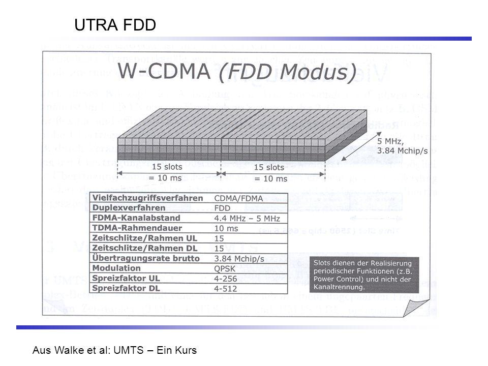 UTRA FDD Aus Walke et al: UMTS – Ein Kurs
