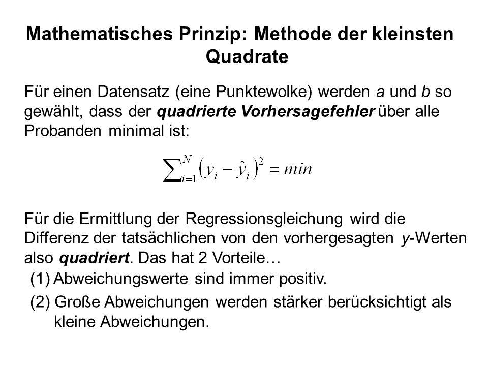 Mathematisches Prinzip: Methode der kleinsten Quadrate