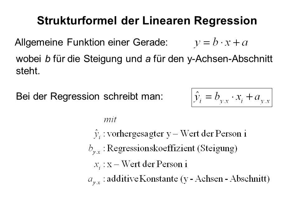 Strukturformel der Linearen Regression