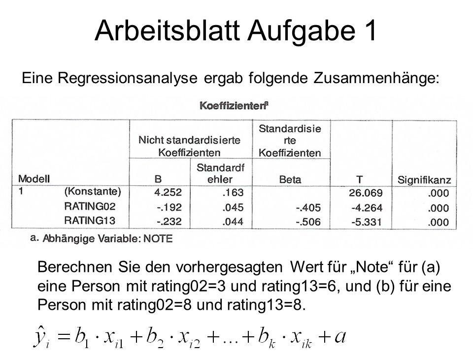 Arbeitsblatt Aufgabe 1 Eine Regressionsanalyse ergab folgende Zusammenhänge:
