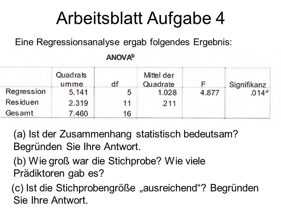 Arbeitsblatt Aufgabe 4 Eine Regressionsanalyse ergab folgendes Ergebnis: (a) Ist der Zusammenhang statistisch bedeutsam Begründen Sie Ihre Antwort.