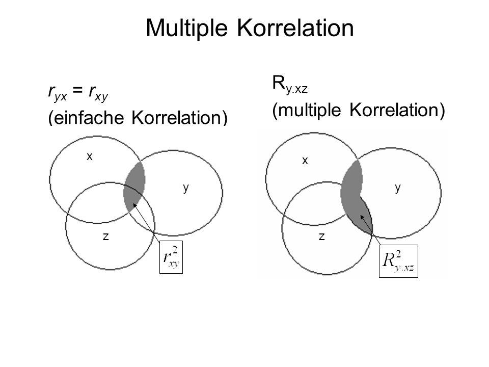 Multiple Korrelation Ry.xz ryx = rxy (multiple Korrelation)
