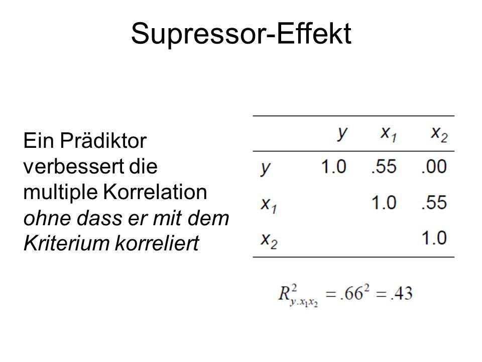Supressor-EffektEin Prädiktor verbessert die multiple Korrelation ohne dass er mit dem Kriterium korreliert.